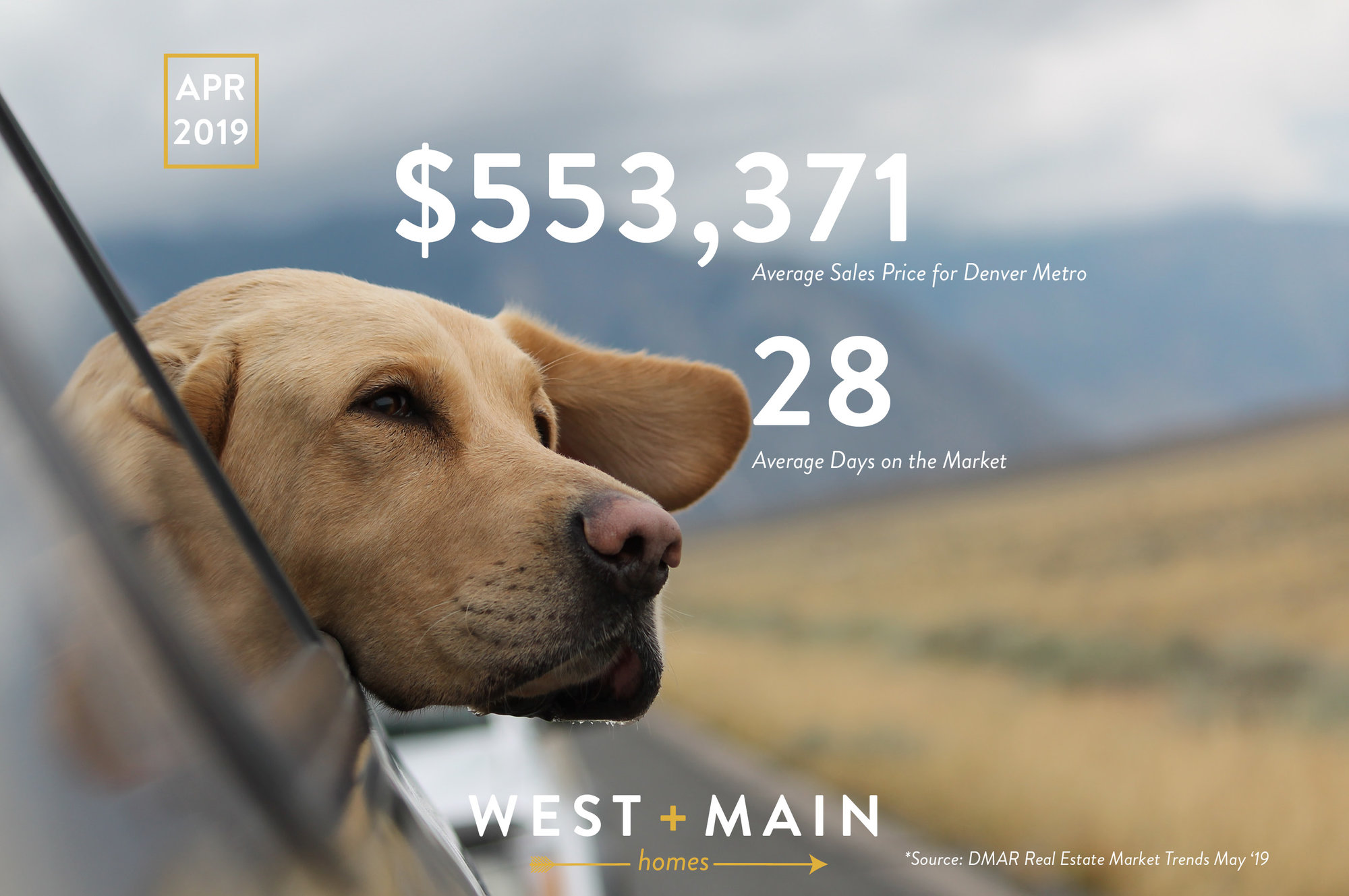 COLORADO'S REAL ESTATE MARKET REPORT - STATS FROM APRIL 2019