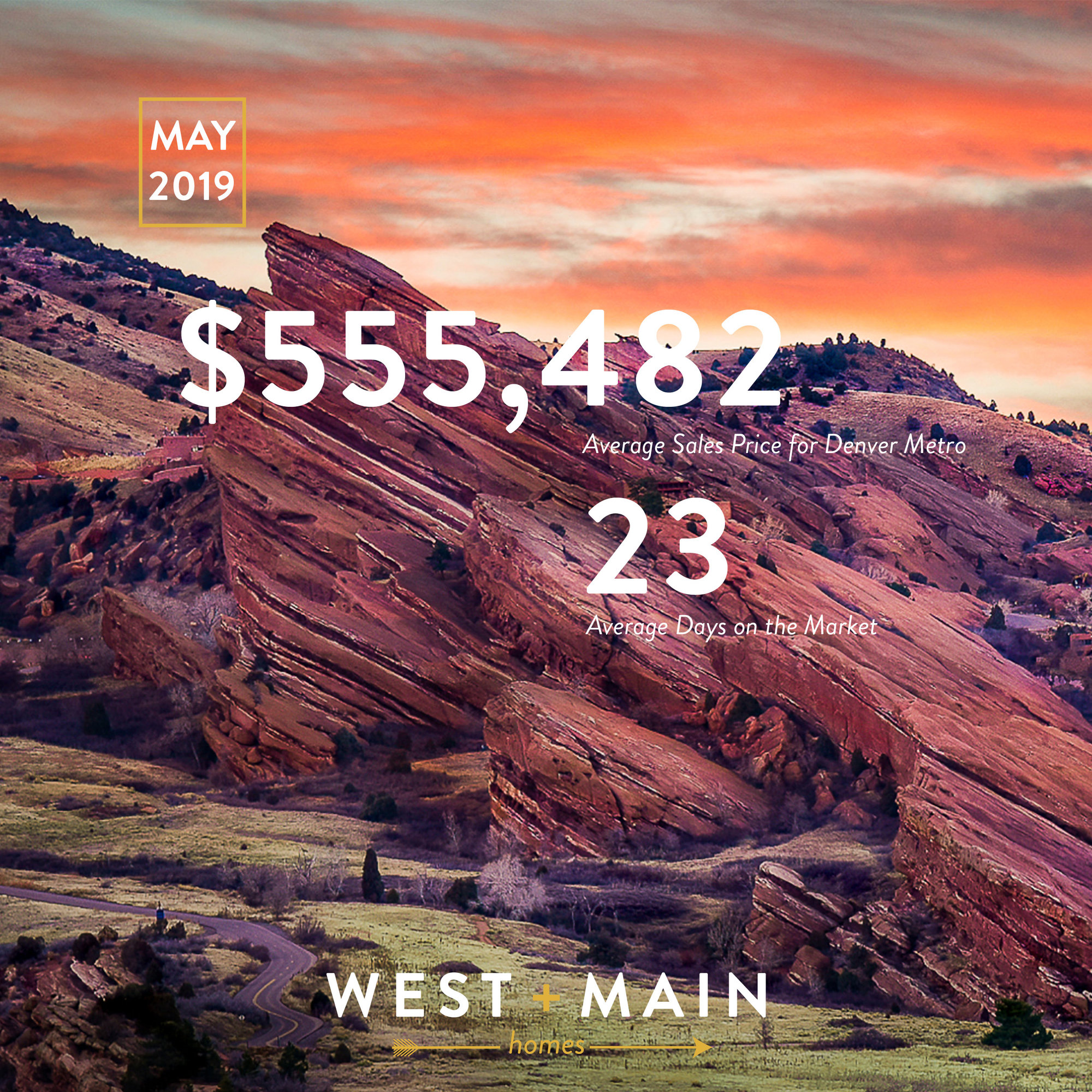 COLORADO'S REAL ESTATE MARKET REPORT - STATS FROM MAY 2019